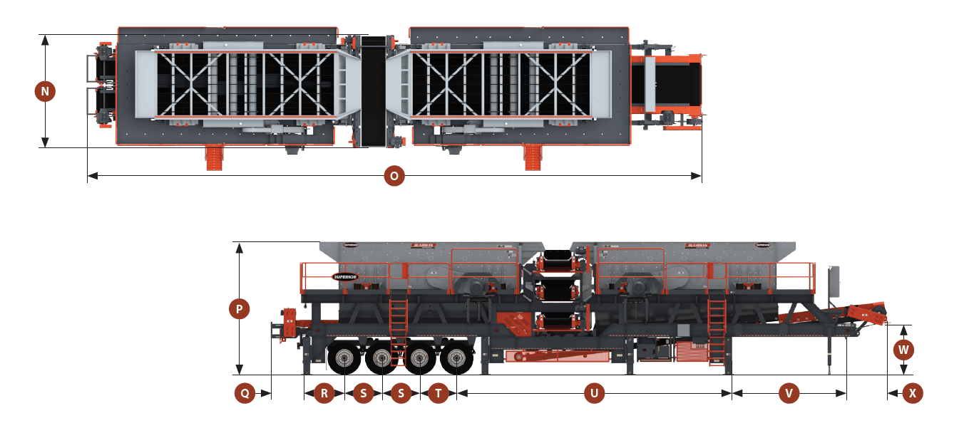 Tandem Guardian Screen Plant Operating Dimensions