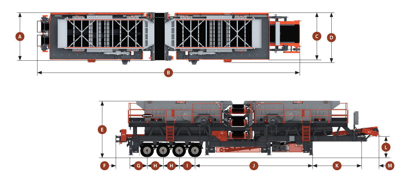 Guardian Tandem Screen Plant Transport Dimensions
