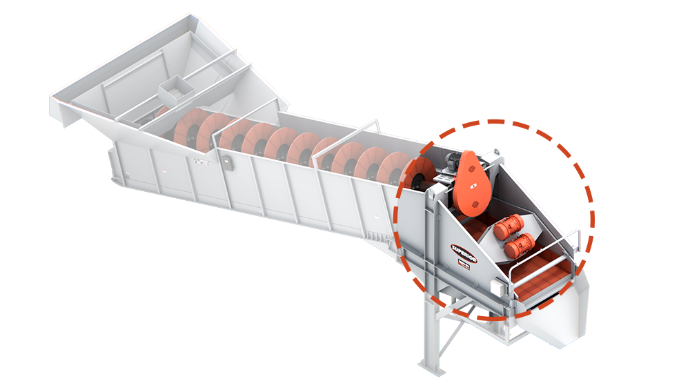 Single Dewatering Screen | Superior Industries