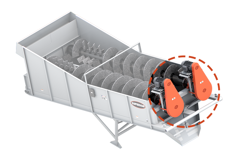 Coarse Material Washer Drive System | Superior Industries