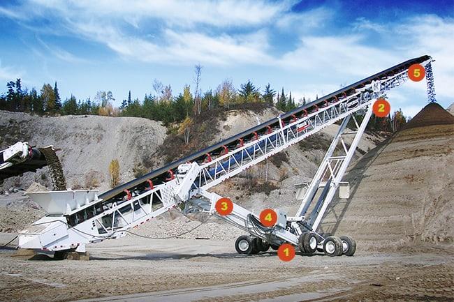Pinnacle Conveyor Features | Superior Industries
